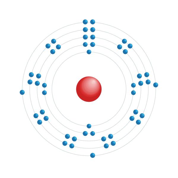 Antimon Elektroniskt konfigurationsschema