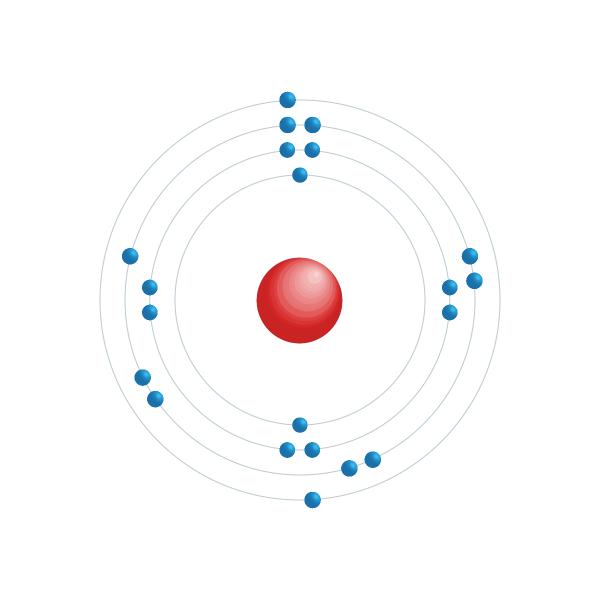 Skandium Elektroniskt konfigurationsschema
