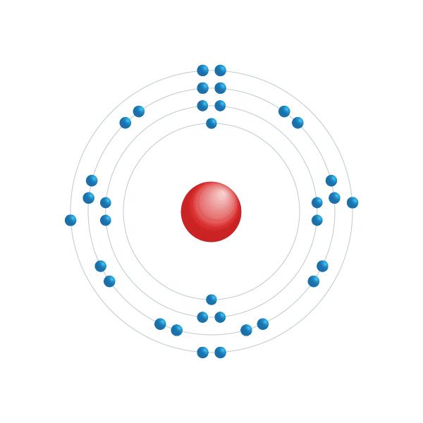 Selen Elektroniskt konfigurationsschema