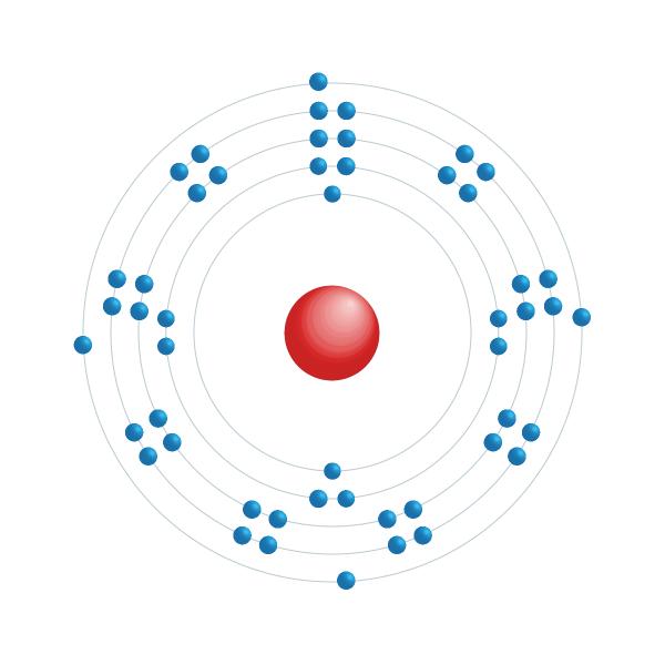 Tenn Elektroniskt konfigurationsschema