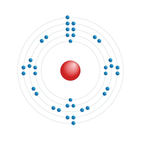 Strontium Elektroniskt konfigurationsschema