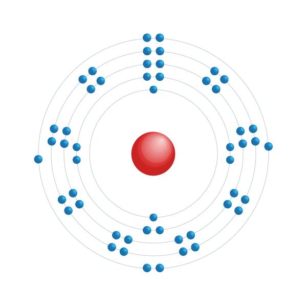 Tellur Elektroniskt konfigurationsschema