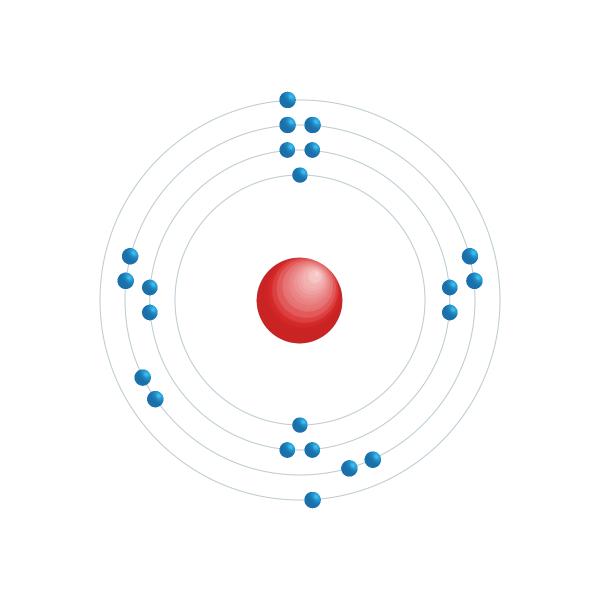 Titan Elektroniskt konfigurationsschema