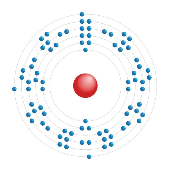 Tallium Elektroniskt konfigurationsschema