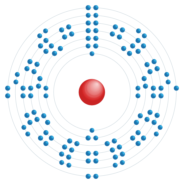 Tennesse Elektroniskt konfigurationsschema