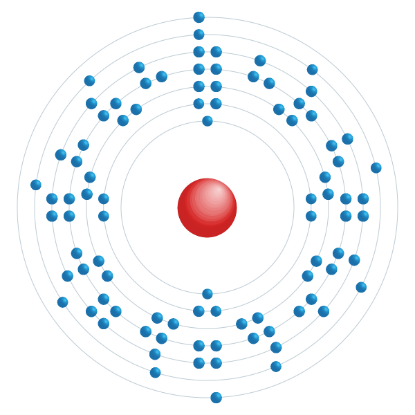 Uran Elektroniskt konfigurationsschema