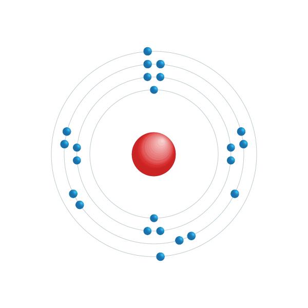 Vanadin Elektroniskt konfigurationsschema