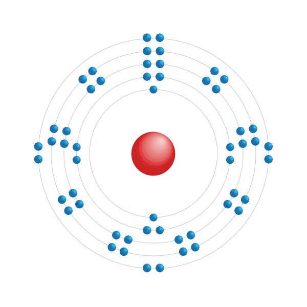 Xenon Elektroniskt konfigurationsschema
