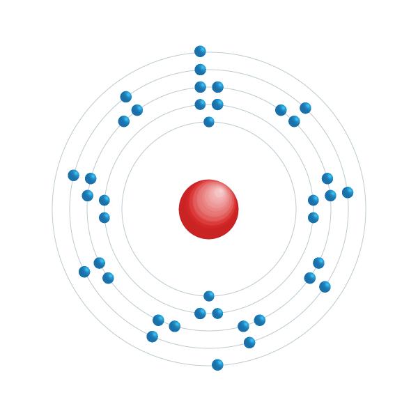 Yttrium Elektroniskt konfigurationsschema