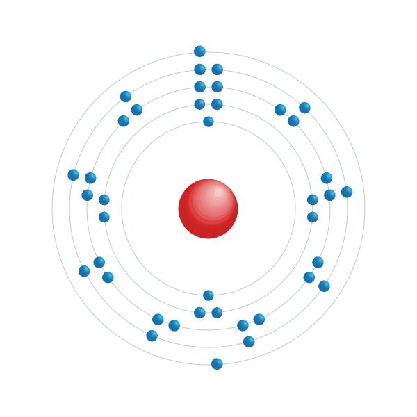 Zirkonium Elektroniskt konfigurationsschema